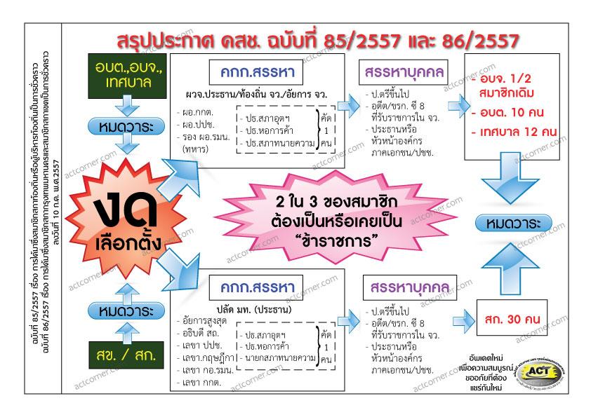 anoun5729071938